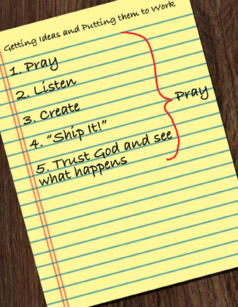 God and the Creative Process List
